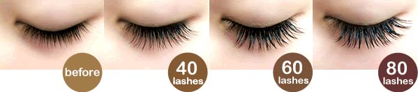 Fara Beauty Salon Services Hair Eyelashes Extensions Cosmetic Lip Eye Tattoo Phuket